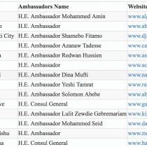 A list of Ethiopian missions in Africa, as posted by the foreign ministry